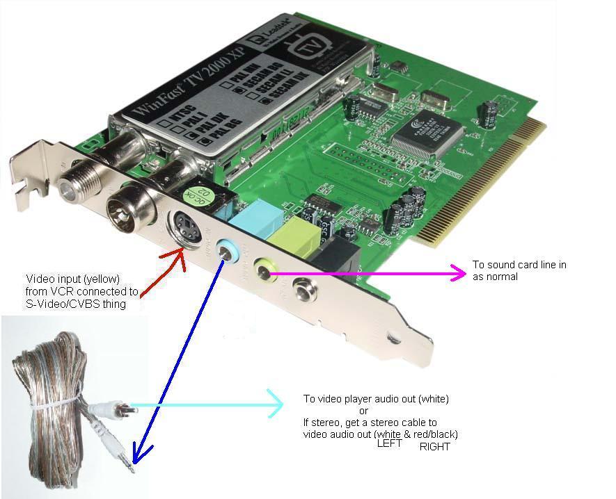 LEADTEK Motherboard WinFast 9600QSA Treiber Windows 10