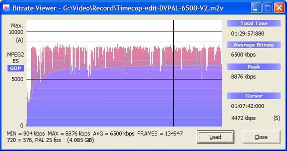Bitrate Viewer 2 3 Free Download - VideoHelp